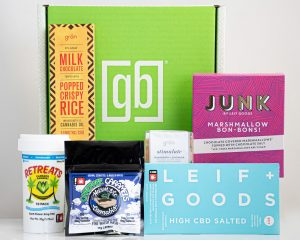 buyers guide to edible